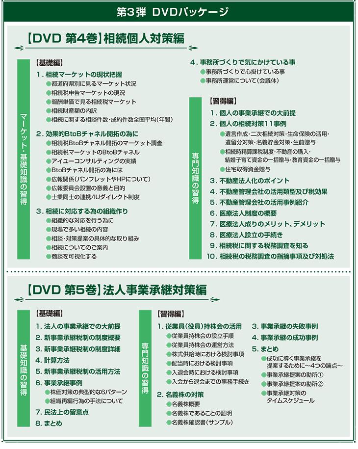 第三弾DVDパッケージ