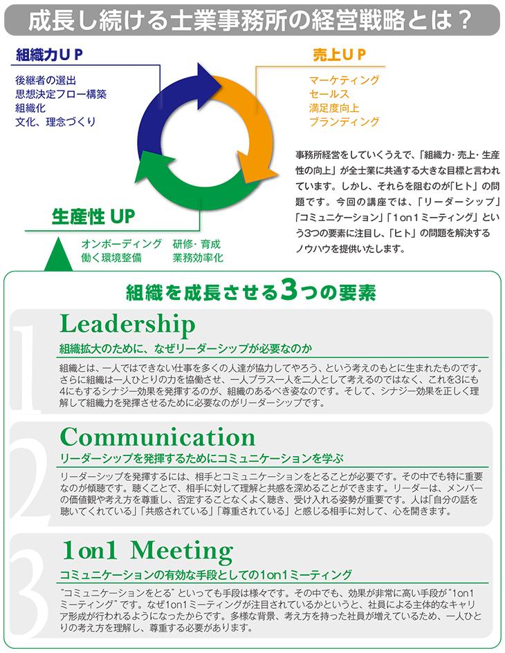 成長し続ける士業事務所の経営戦略とは?